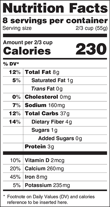 Nutrition facts new